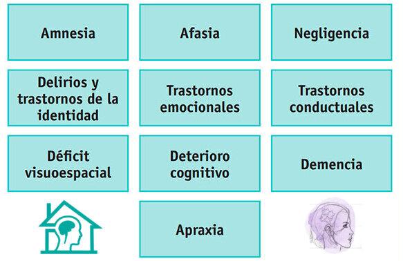 secuelas psicológicas del ictus